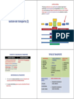 1. Gestion del transporte (2).pdf