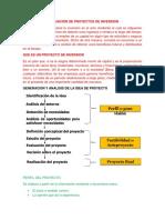 Evaluacion de Proyectos de Inversión