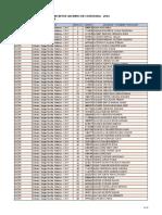 01 chuquisaca inscritos ascenso.pdf