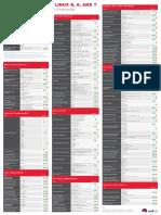 rhel-5-6-7-cheatsheet.pdf