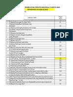 3.1.6.a Revisi Untuk 3.1.4.a Lampiran Sk Indikator Mutu