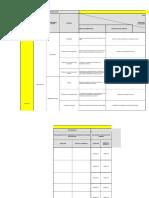 Matriz Evaluacion Ambiental - Encofrados en Aluminio (1)