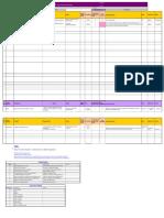 Internal Issue Register