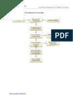 Customer Complaints & Feedback Process.pdf