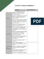 CSI-Ficha de Análise de Risco X Impacto Para Definição Do Tipo de Mudança
