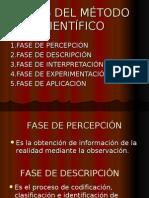 FASES DEL  [1]
