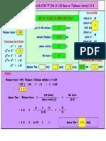 NDT - Ir-192 Exposure Calculator