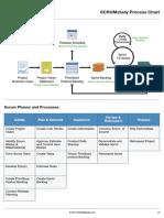 SMC Process Chart