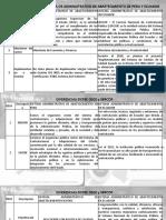 Comparacion Sistemas de Abastecimiento Peru - Ecuador