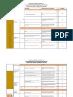 Planeacion Anual Ciencias I (Recuperado)