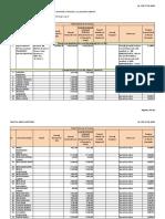 BHL Tabel Preliminar