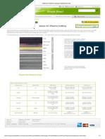 Gases for Plasma Cutting.pdf