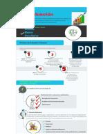 Infografia Trabajo Planificacion (1)