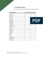 characteristics of admired leaders