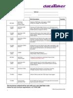 Brochure Order Form