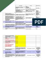 2a1_plan Mejora Para Licenciamiento-nombres