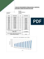 Calculo de La Tasa de Crecimiento Poblacional Distrital Calculado a Base de Datos Del Inei