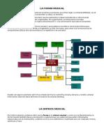 formas-musicales.pdf