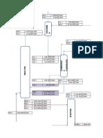 97276330-Urea-Plant-Material-Balance-ACES-Process.pdf