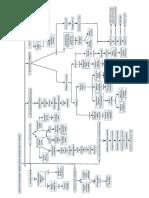 Copia-mapa Conceptual de Tema-2