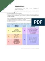 evalauacion_diagnostica