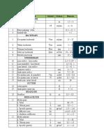 Perhitungan Filtrasi Periode I