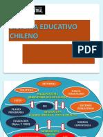 SISTEMA_EDUCATIVO1_1_3_