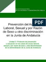 Unidad 2_Prevención Del Acoso