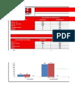 Informe Ejecutivo de Operatividad Sci Planta Termoelectrica Tocopilla