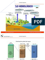 2.Ciclo Hidrológico.pdf