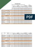 CEA GAS Consump.pdf
