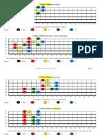 SCALES - SEGOVIA Patterns.pdf