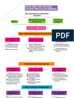 Elementos para una historia de la educación Publica colombiana