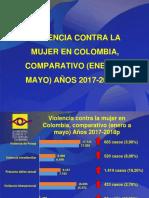 Aumento en Cifras de Violencia Contra Las Mujeres en Colombia 2018_0