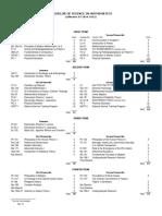 curriculum - bs math  (revised 2010)_0.pdf