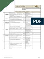 Copia de Check List de Auditoria SSO Cttas_2017 FLSmith