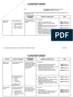 SHS Core_Disaster Readiness and Risk Reduction CG.pdf