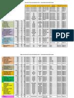 Malla de la Carrera de Medicina.pdf