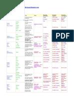 214521951-Table-of-English-Tenses-PDF.pdf