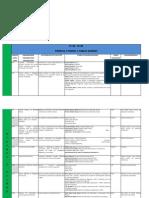 8 Oct Programa Foro Borrador- Draft Forum's Program Final(2)