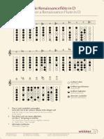 Grifftabelle_Renaissancefloete_D.pdf