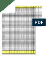 Modelo Tabela