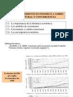 mODELOS DE CICLOS ECONOMICOS