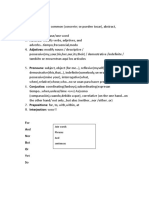 Parts of Speech Inglés