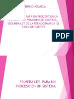 Expo de Termodinamica Xd.pptx 1