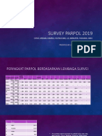 Survey Parpol 2019
