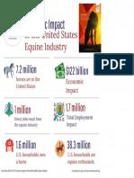 Economic Impact Study.pdf