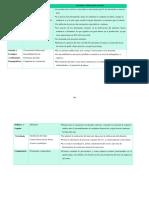 Factores ExternosFactores Críticos Para El Éxito
