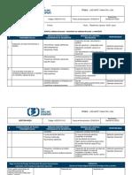 Hseq-fo-012 Job Safety Analysis-Ast Sar Energy