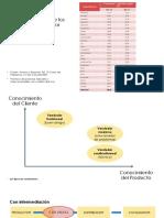 Indicadores de Uso de Servicios Financieros Por Dpto.